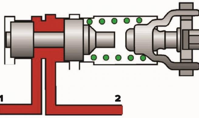 Conhecendo os diferentes tipos de válvulas aplicadas em uma transmissão automática