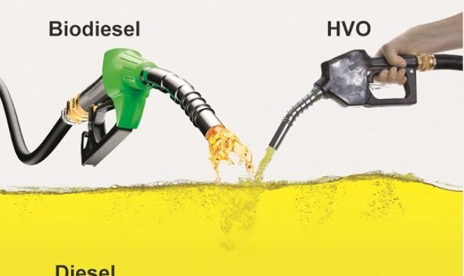 Diesel renovável hidrogenado - HVO - será regulamentado pela Agência Nacional do Petróleo – ANP
