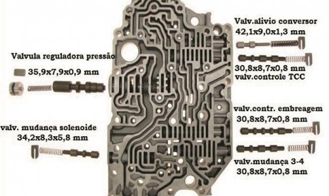Problemas mais comuns com as transmissões Ford 4F27-E, FNR5 e como resolver os defeitos