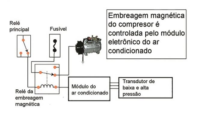 A embreagem eletromagnética do compressor do ar-condicionado não funciona - testes e troca - Parte 1