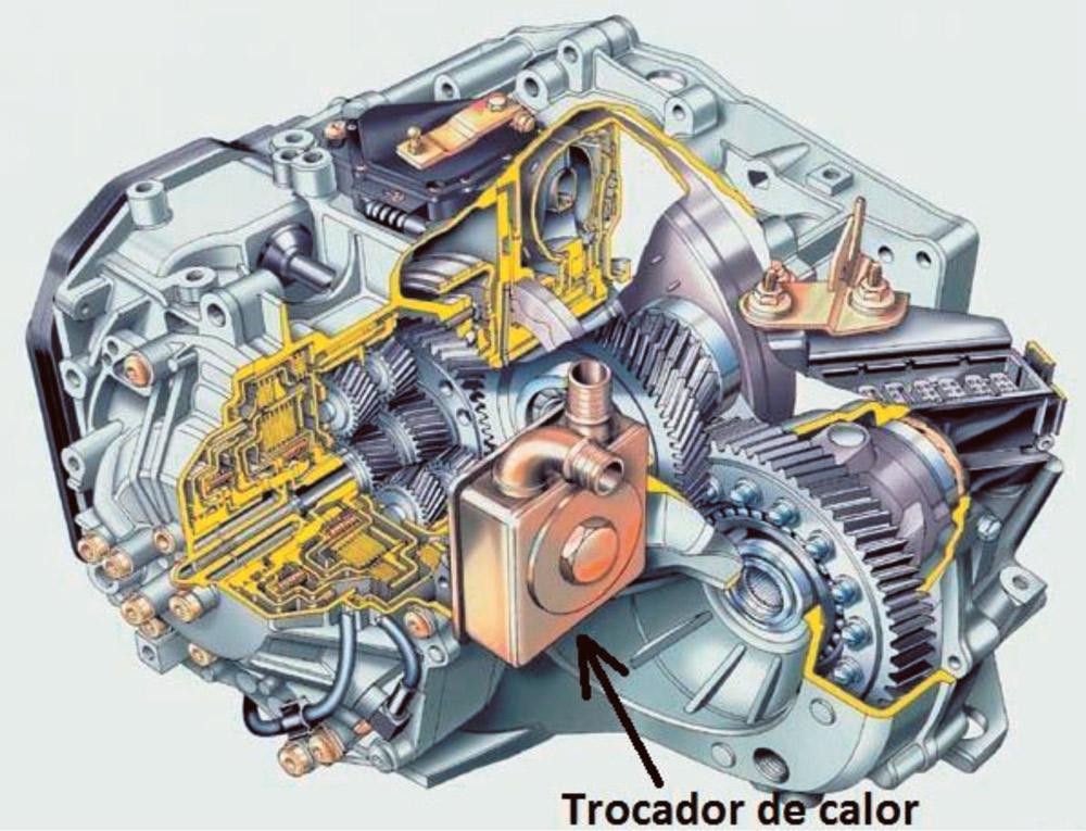 Figura 5 – trocador de calor incorporado à transmissão