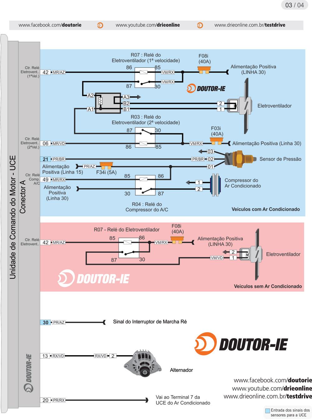 oficina brasil tecnicas diagrama eletrico  localizacao da uce da injecao eletronica