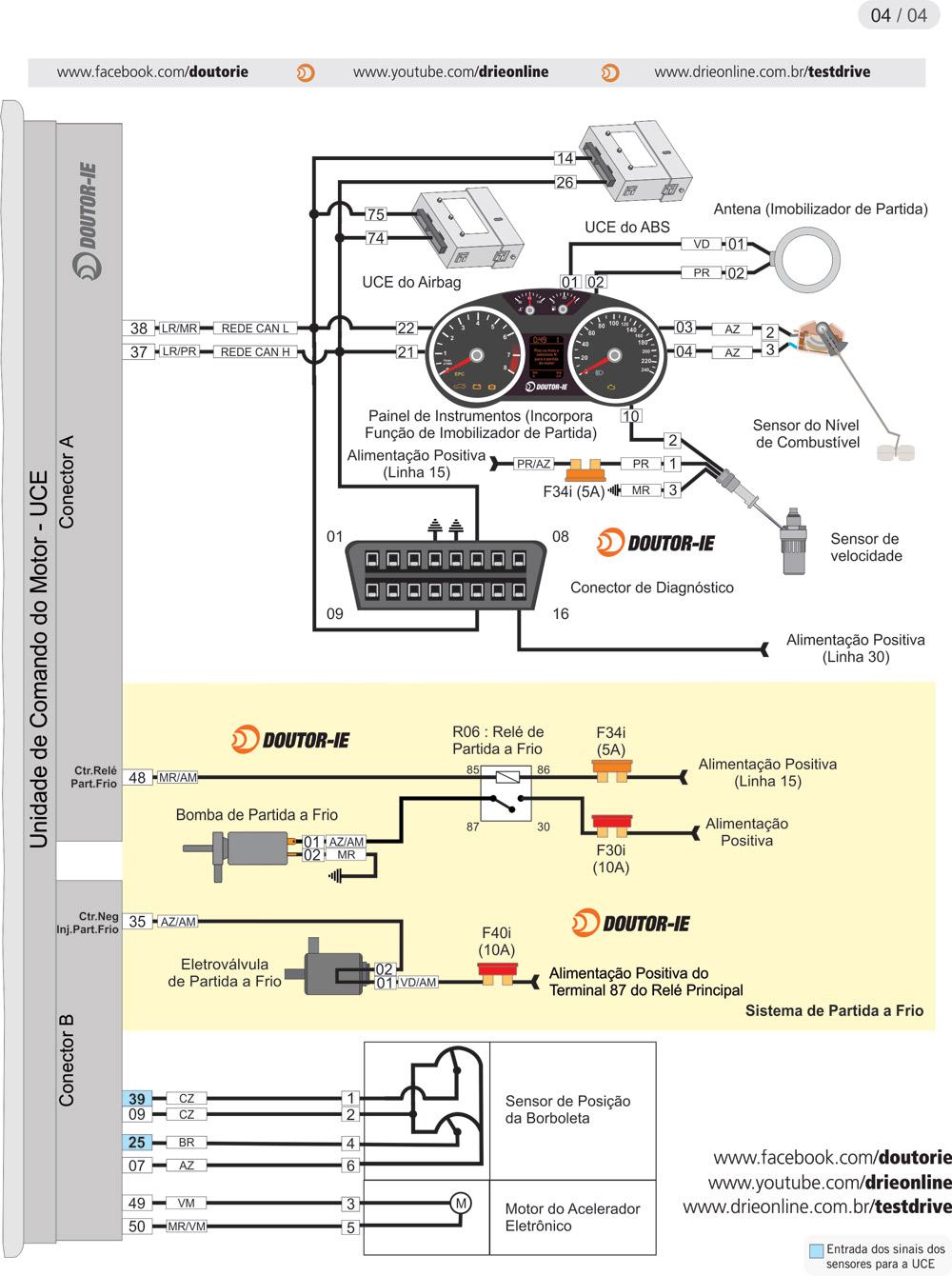 Mazda 626 Auto Electrical Wiring Diagram Fiat Punto Evo Oficina Brasil