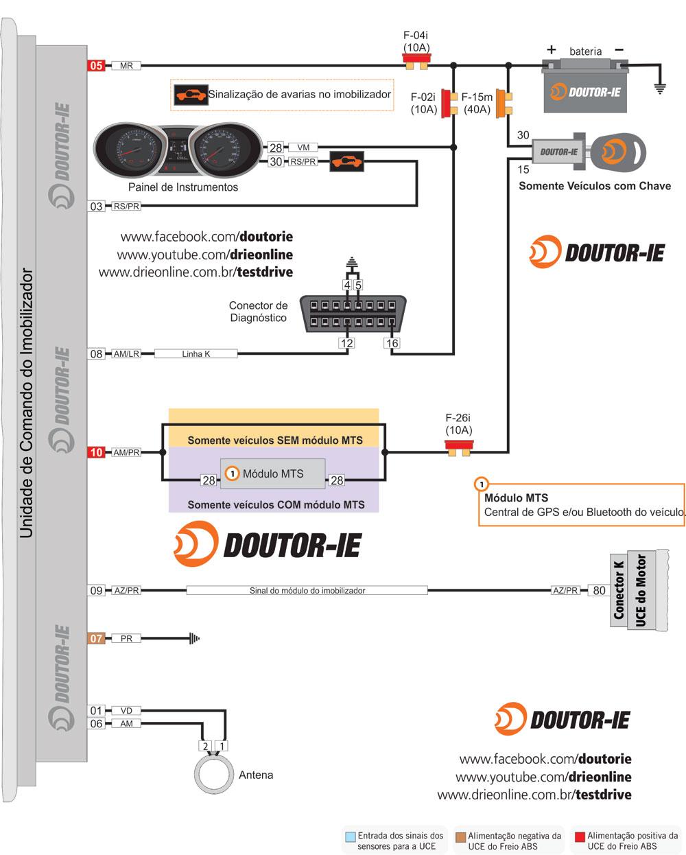 Diagrama El U00e9trico Do Sistema Imobilizador De Partida Do
