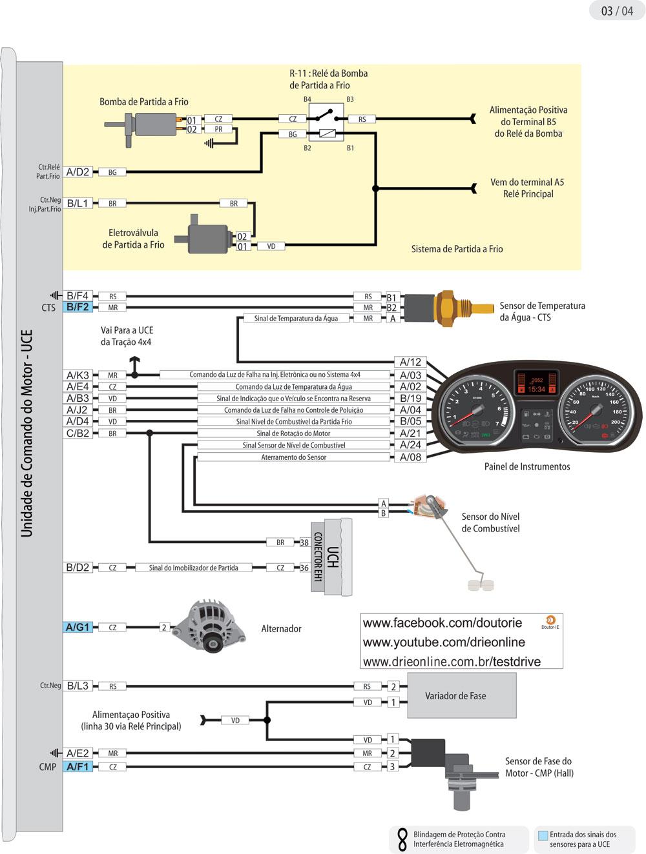 Oficina Brasil T 233 Cnicas Diagrama El 233 Trico Do Sistema
