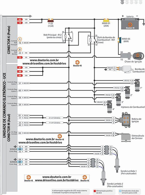 Diagrama El U00e9trico Da Inje U00e7 U00e3o Eletr U00f4nica - Delphi Multec Mt27e Do Gm Celta Vhce