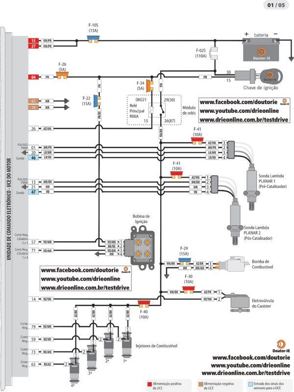 Oficina Brasil | Técnicas | Diagrama Elétrico Injeção ...