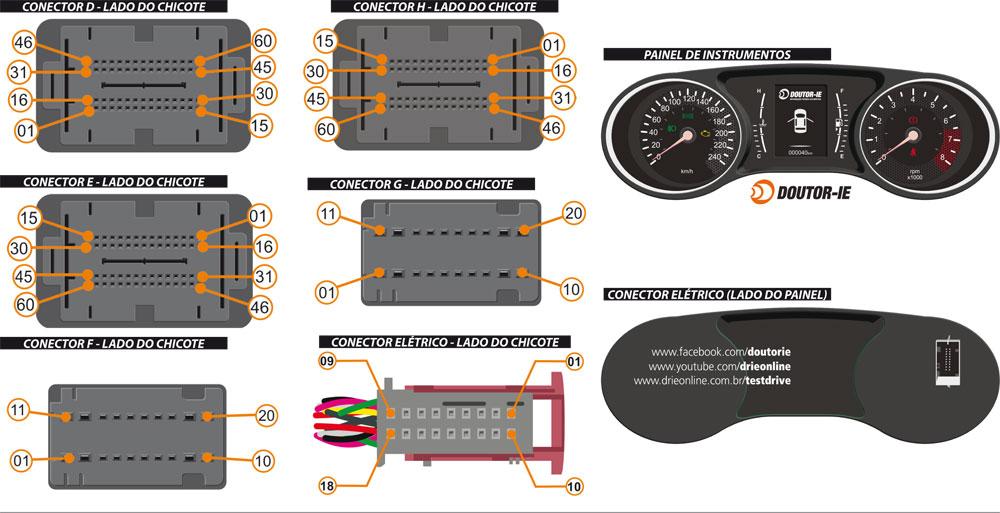 Diagrama El U00e9trico Do Painel De Instrumentos Do Fiat Toro E 139cv
