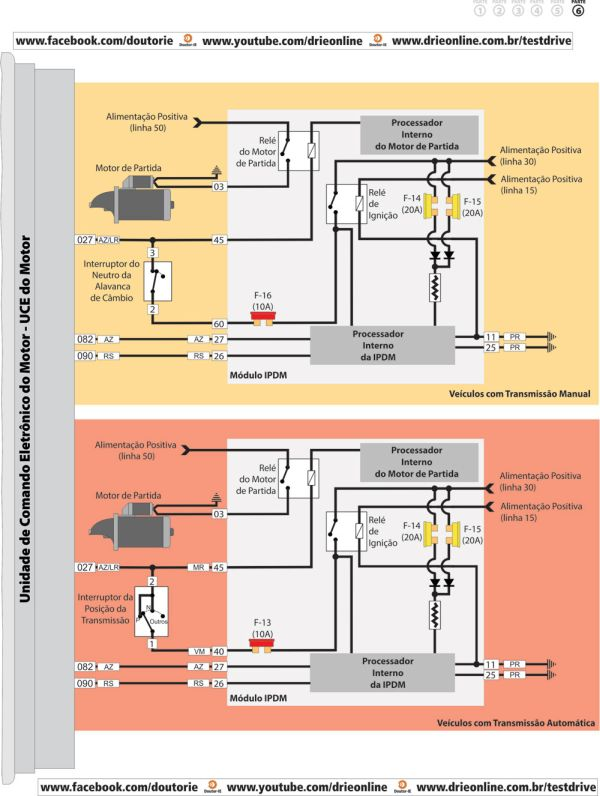 Diagrama El U00e9trico Sistema Bosch Motronic Me 7 9 20 Que Equipa O Nissan Tiida 1 8 16v Flex