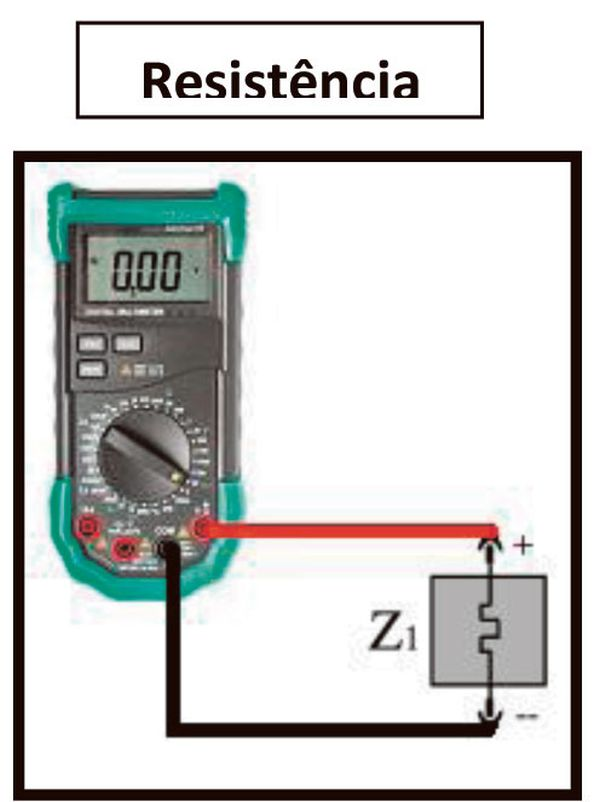 Fig. 03 – Maneira correta de realizar medições de resistência ôhmica