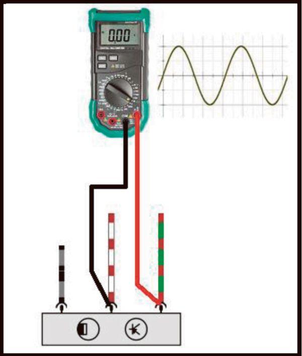 Fig. 11 – Uma das maneiras de realizar a medição de rotação do motor
