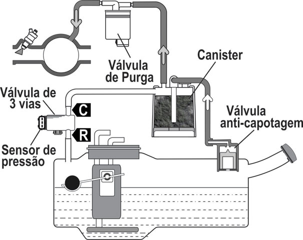 FIG 2A