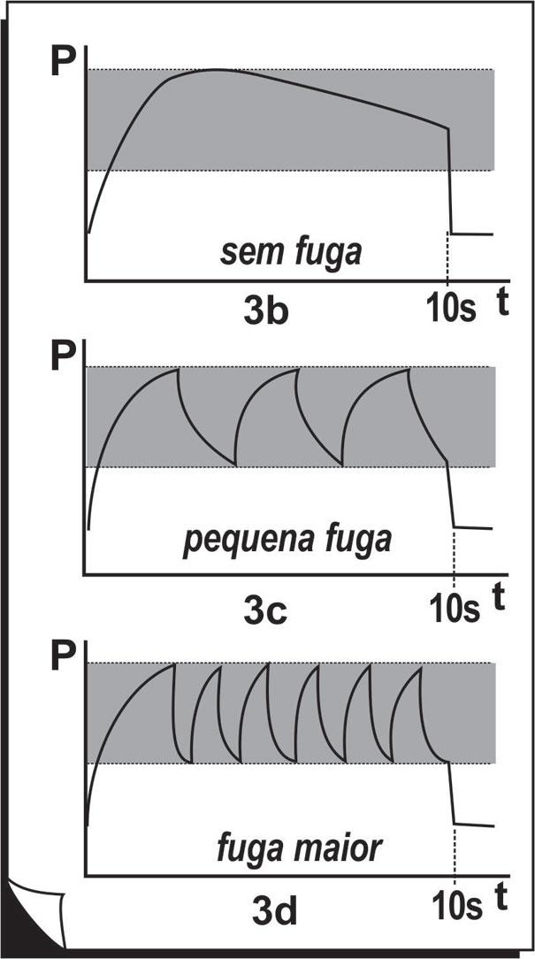 FIG 3B - 3C - 3D