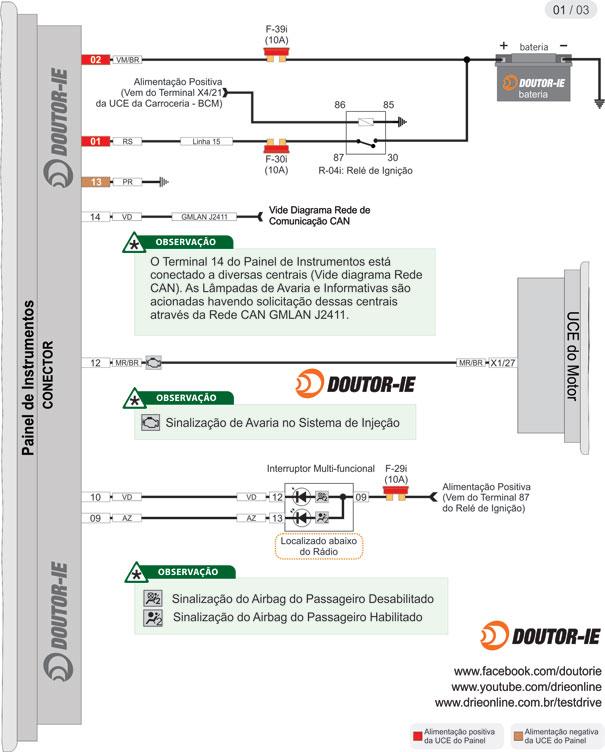 PAINEL DE INSTRUMENTOS - DIAGRAMA ELÉTRICO Chevrolet Captiva 2.4 16V Ecotec S.I.D.I 185cv (2011 - 2016)