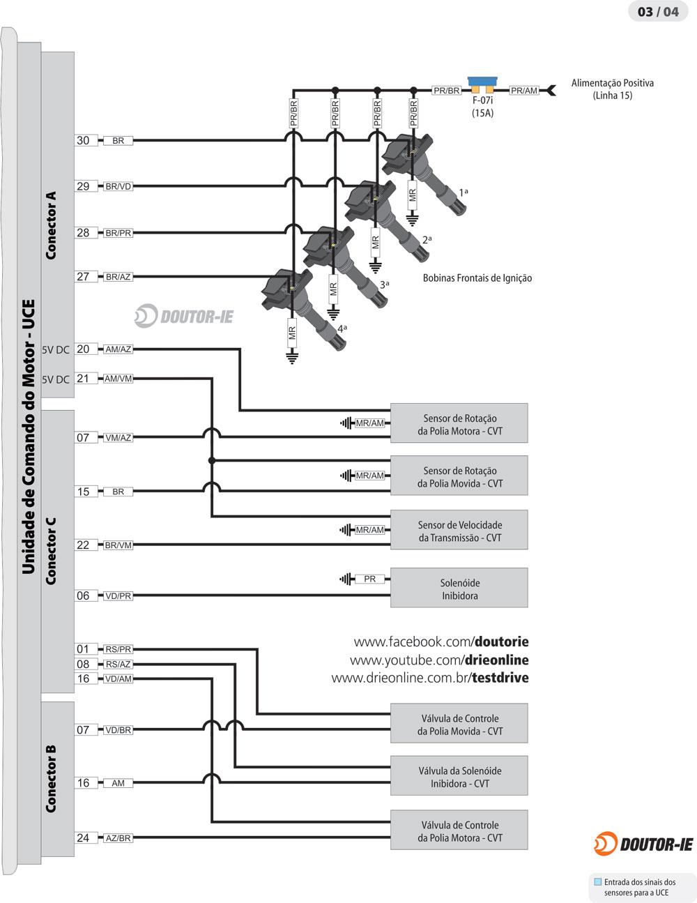 Oficina Brasil   T  cnicas   Diagrama el  trico do sistema