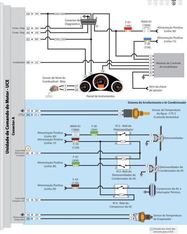 Oficina Brasil | Técnicas | Diagrama elétrico do sistema ...