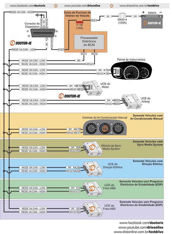 oficina brasil t233cnicas diagrama el233trico da rede de