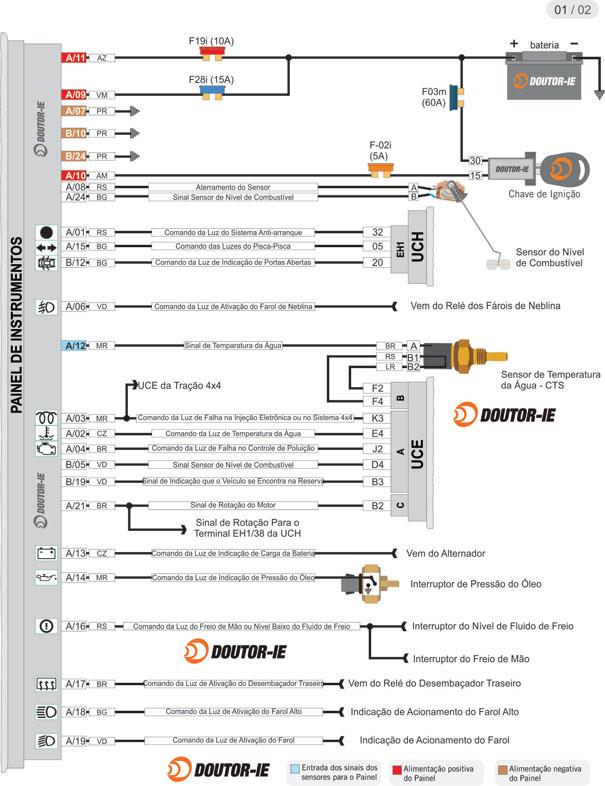 Diagrama El U00e9trico Do Painel De Instrumentos Do Renault