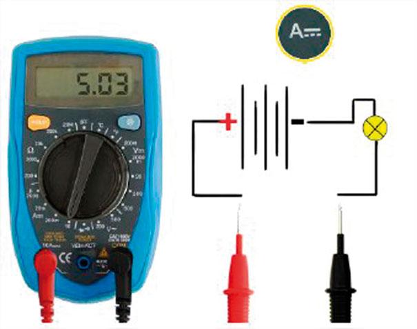 Fig. 5 – Medindo corrente