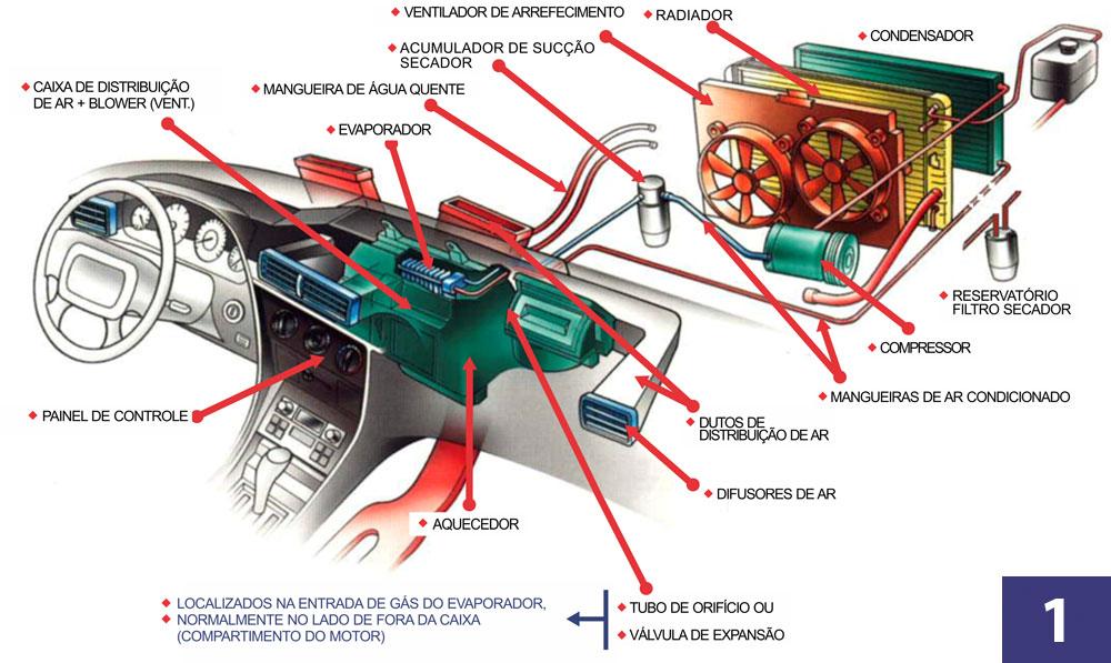 Resultado de imagem para imagens de ar condicionado automotivo