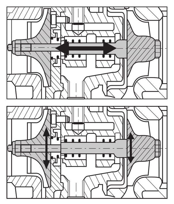 Obs.: Para verificar as folgas do eixo instale um relógio comparador na ponta da haste e confira com as especificações