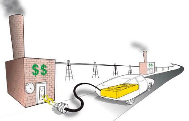 Veiculos elétricos puros tinham um alto custo de recarga