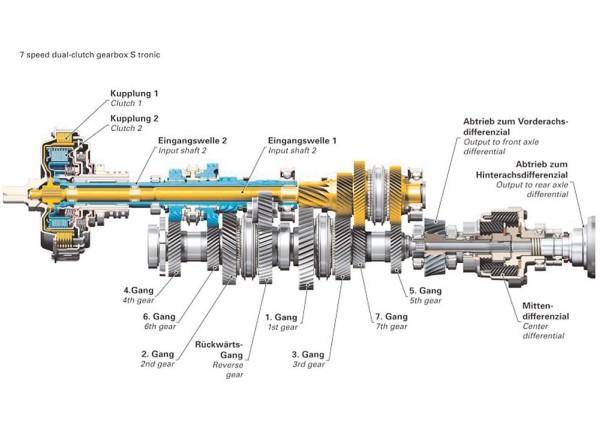 Vista detalhada da transmissão DL500
