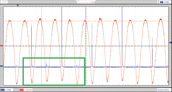 Imagem do diagnóstico de compressão relativa feita com osciloscópio de uso geral via USB do computador. O destaque em verde mostra a queda de tensão de cada cilindro do motor.  Canal azul o disparo de ignição