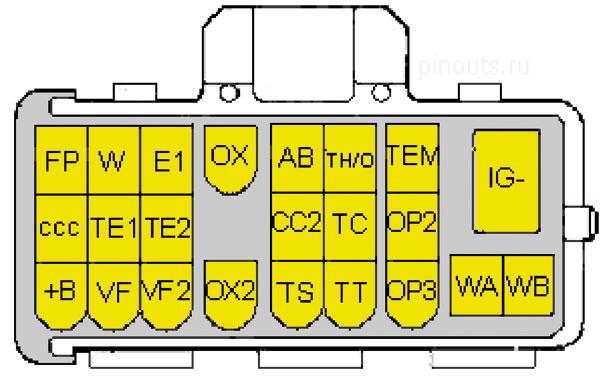 Figura 22- Pino OX  é o sinal da sonda lambda pré-catalisador
