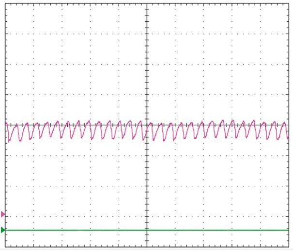 Forma de onda de um eletroventilador em boas condições