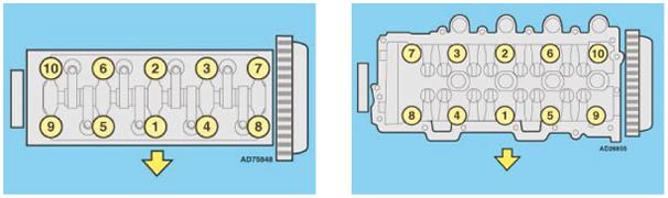 Sequência de aperto, motor 1.4L / Sequência de aperto, motor 1.6L