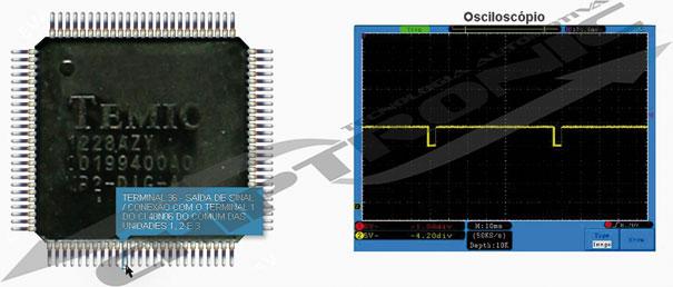 Teste do sinal recebido do processador
