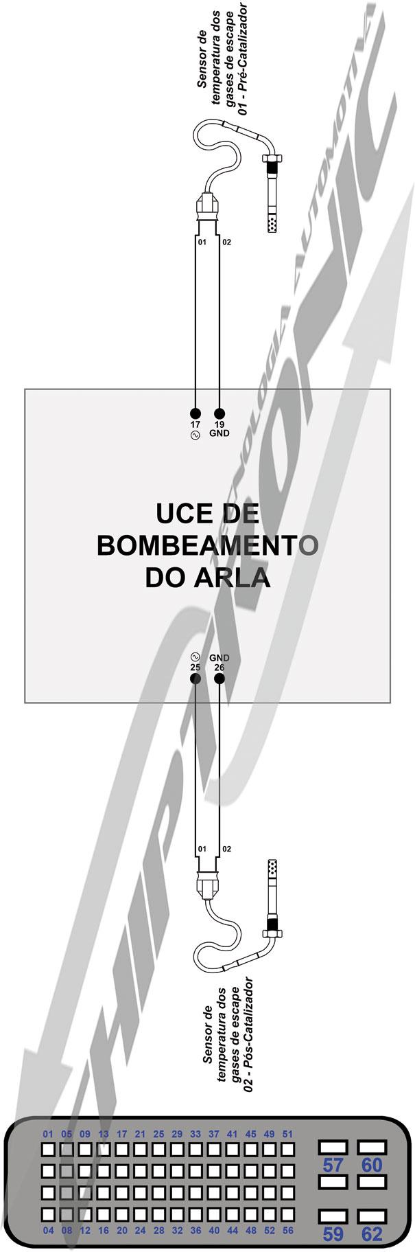 Esquema elétrico da UCE do módulo de bombeamento