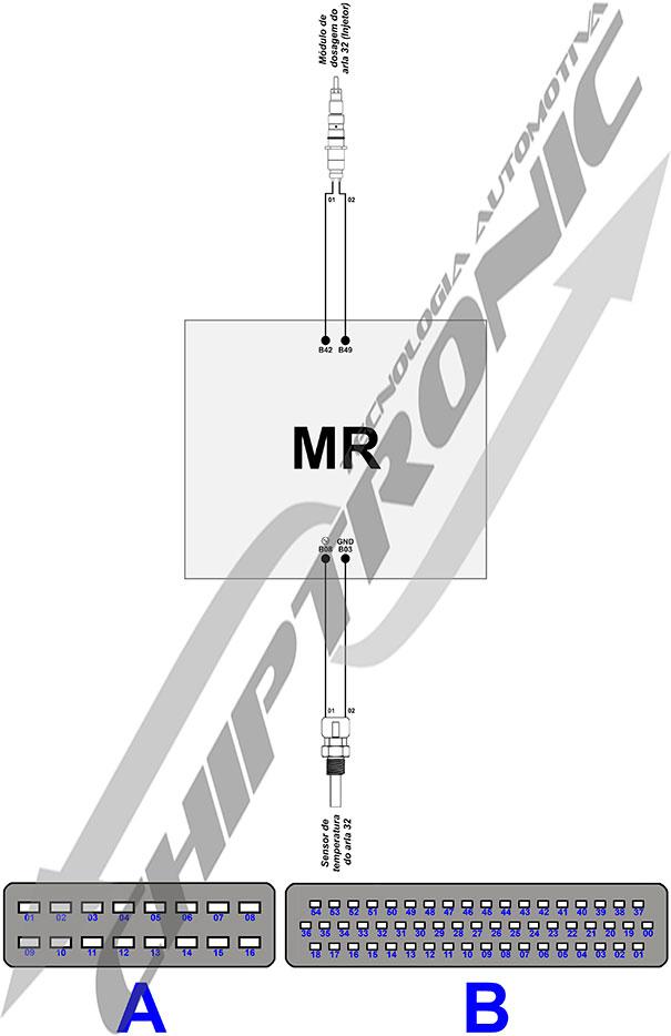 Esquema elétrico do módulo do motor (MR)