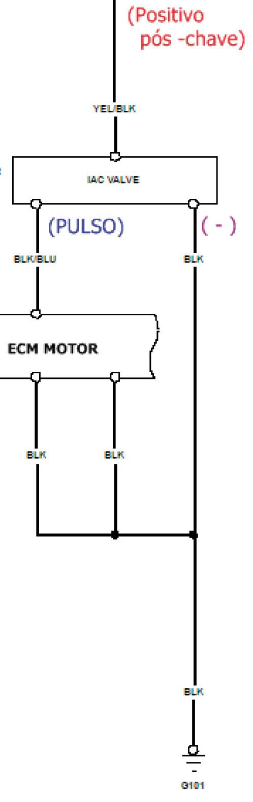 Figura 5 - Diagrama elétrico válvula IAC