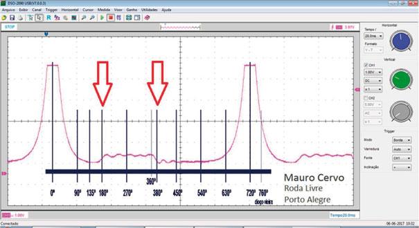 Figura 5: Ponto intermediário da rampa de admissão fica a 380 graus após o PMS – correto