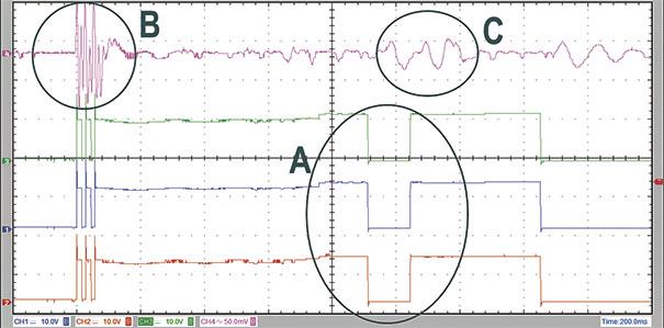 Figura 3-  acionamento dos injetores e a análise de vibração mecânica no Rail.
