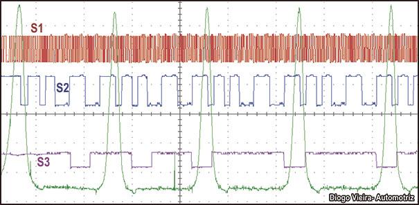 Figura 4- veículo não entra em funcionamento tendo compressão, centelha e injeção de combustível.  S1 sinal de rotação; S2 sinal de fase; S3 acionamento anormal dos injetores.