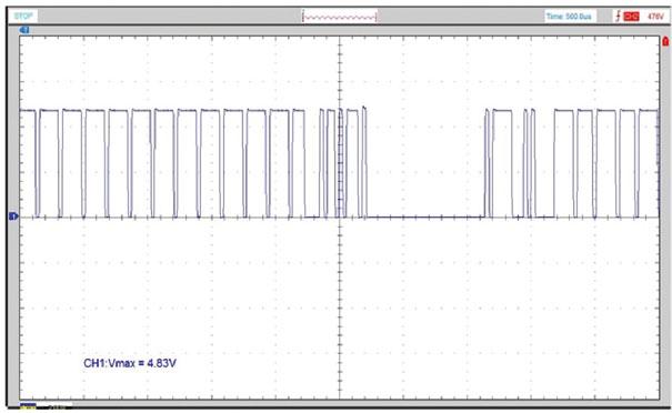 Figura 5. Sinal da Rede CAN de baixa velocidade