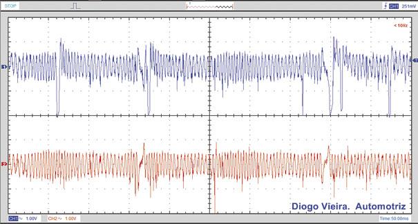 Figura 8- Ruídos são tão intensos que descaracterizaram o sinal de rotação