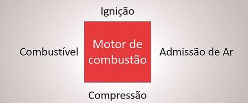 Diagnostico-de-motor-