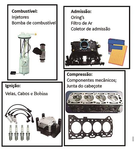 Diagnostico-de-motor-1