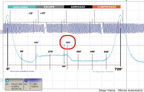 Figura 3 - Imagens do sensor rotação e de pressão cilindro