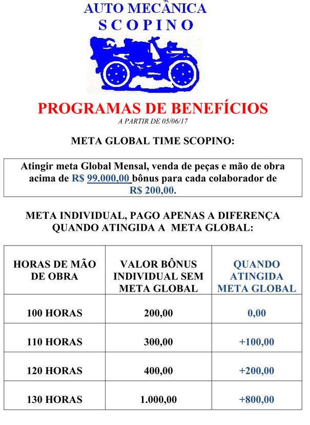 Modelo de Programa de Benefícios