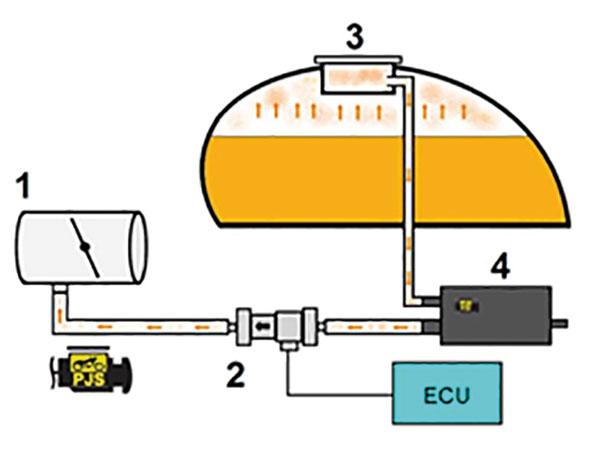 Figura 3 - Fluxo de vapores do reservatório de combustível