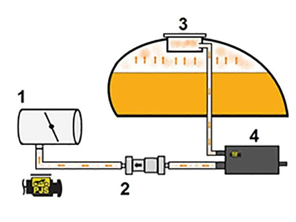 Figura 4 - Fluxo de vapores do reservatório de combustível