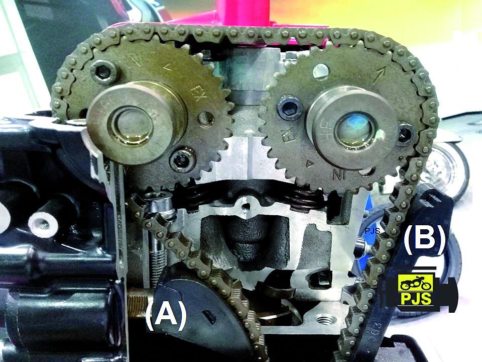 Fig. 12 – Engrenagens, corrente, tensor (A) e guia (B) – motocicleta