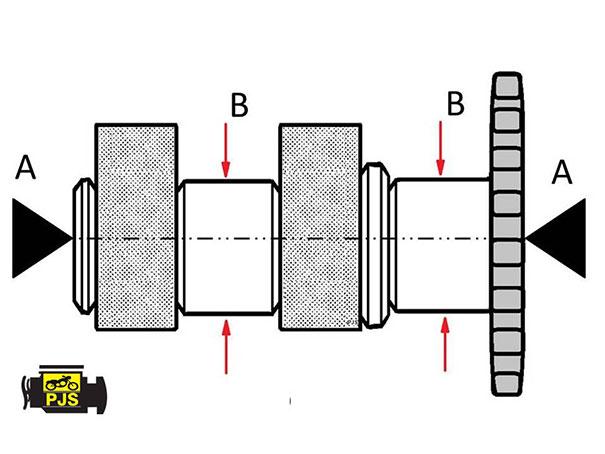Fig 4 - Comando de válvulas, local de contato com os mancais