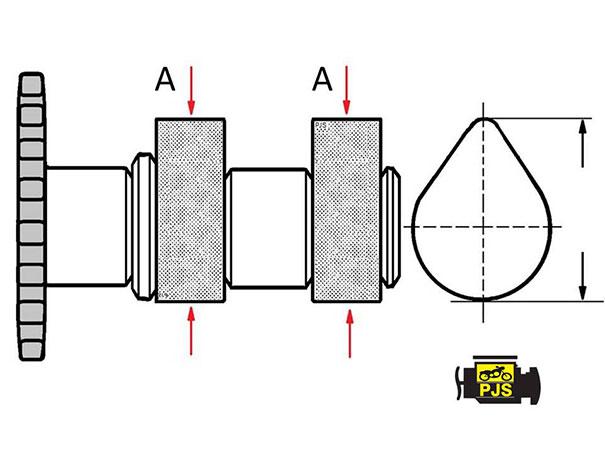 Fig. 5 - Comando de válvulas, Indicação dos pontos (A) zona de maior desgaste