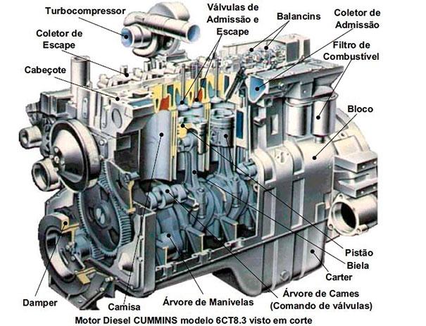 8eae4a03621 No ano de 1831 um gerador elementar foi inventado na Inglaterra por Michael  Faraday